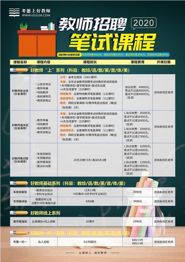 2014年湖南教师考编_考德上2020年教师考编笔试辅导课程